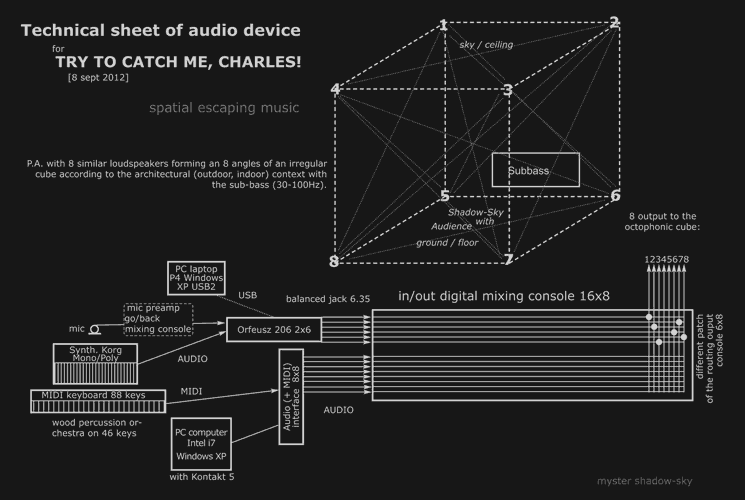 Try to Catch Me, Charles! audio device schematic